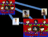 Vampire Rose BEMANI Artist Connection