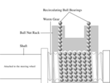 Recirculating ball