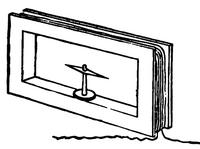 Galvanometer 1890 drawing