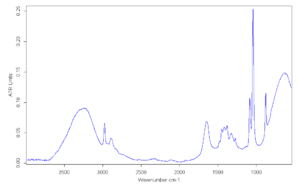 EthanolMIRInfraredSpectra