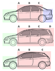Three body styles with pillars and boxes