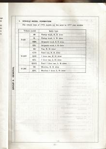 19- MITSUBISHI COLT 1977 T120 - All Models- Code Descriptions