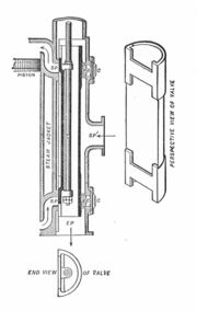 Murdoch's long D slide valve (Jamieson, Elementary Manual on Heat Engines)
