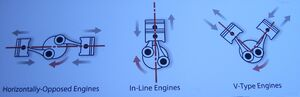 Types of engines Boxer vs Inline vs V