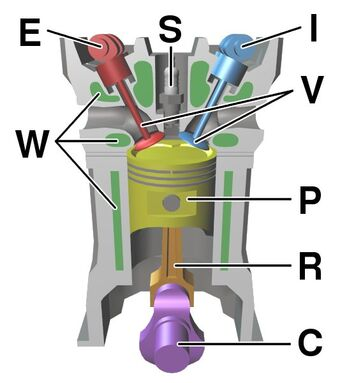 reciprocating engine | tractor & construction plant wiki | fandom  tractor & construction plant wiki - fandom