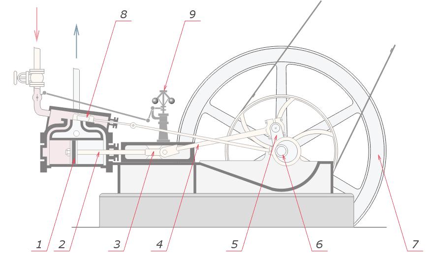 reciprocating engine tractor construction plant wiki fandom rh tractors wikia com
