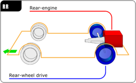 Automotive diagrams 05 En