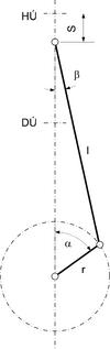 Crank mechanism geometry sk