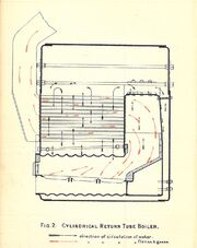 Scotch marine boiler side section (Stokers Manual 1912)
