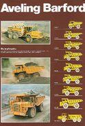 A 1980s Aveling Barford Dumptruck Model Range