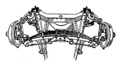 Humber front suspension (Autocar Handbook, 13th ed, 1935)