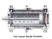 Corliss Cylinder