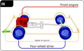 Automotive diagrams 02 En