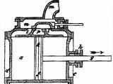 Cylinder (engine)