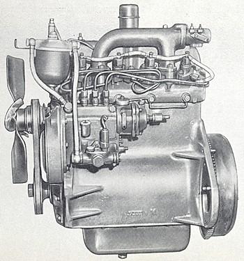 List of International Harvester engines | Tractor & Construction