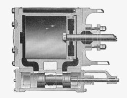 Cylinder and piston valve (New Catechism of the Steam Engine, 1904)