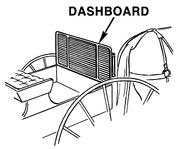 Dashboard (PSF)