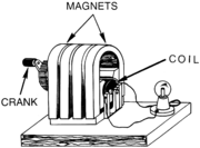 Magnet (PSF)