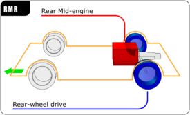 Automotive diagrams 04 En
