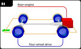 Automotive diagrams 06 En