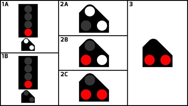 File:Position-Signals.jpg