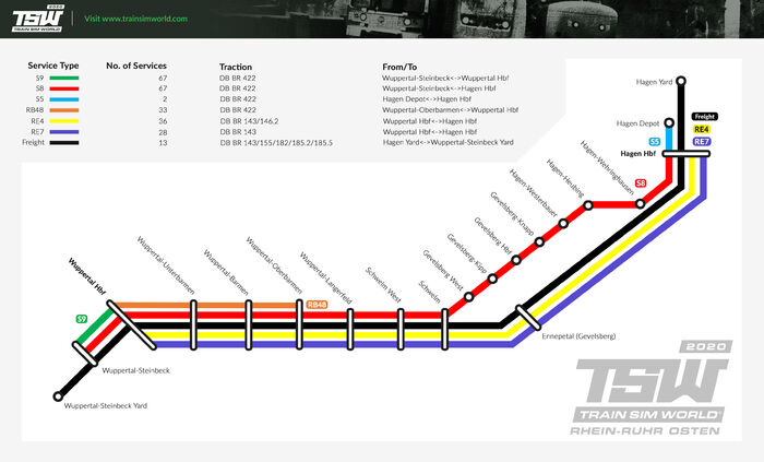 RRO-Timetable-Map