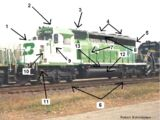 EMD Diesel Locomotive Specifications
