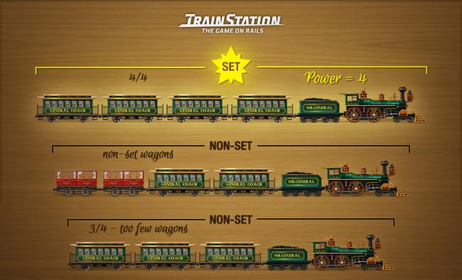 Trein Sets