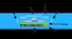 GUI-Bildschirm, oben mittig