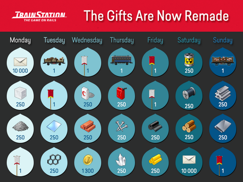 New gifts 29-05-2014