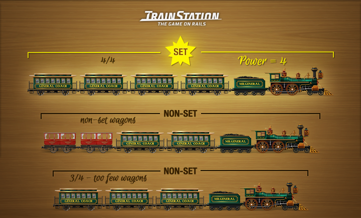 Category:Train Sets   TrainStation Wiki   FANDOM powered by Wikia