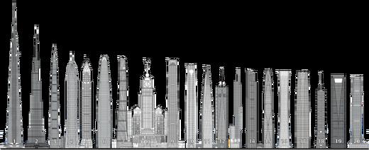 Top-Skyscrapers