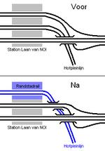 Kruising Hofpleinlijn-oude lijn