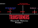 The Transformers Cinematic Universe