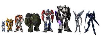 Transformers prime - scale