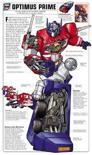 OptimusPrime scheme