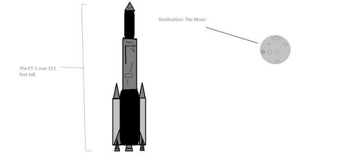 ET-1 Lunar Racer