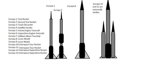ET-4 Europas