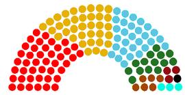 Diagrama del congreso de traspes