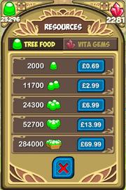TF Price
