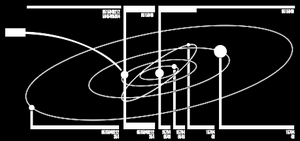 459px-Planetensystem