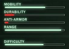 Sentinel Ratings