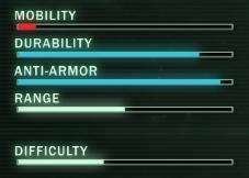 Doombringer Ratings