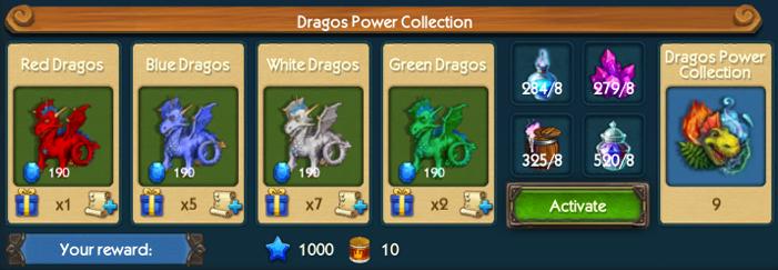 Dragos Power Collection