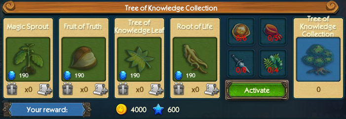 Tree Of Knowledge Collection