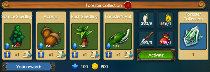Forester Collection