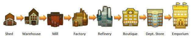 File:Industry3.jpg