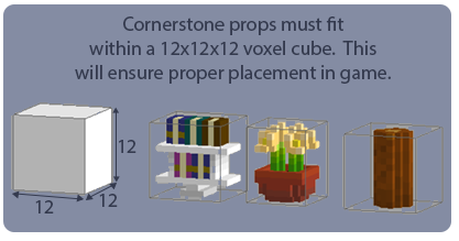 CornerstoneDimension