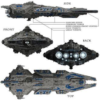 3c99f6b267484e6933c386bf69c3049d--spaceship-design-space-ship