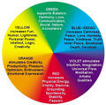 Aura color meaning.jpg